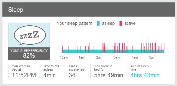 track-your-sleep-abilla